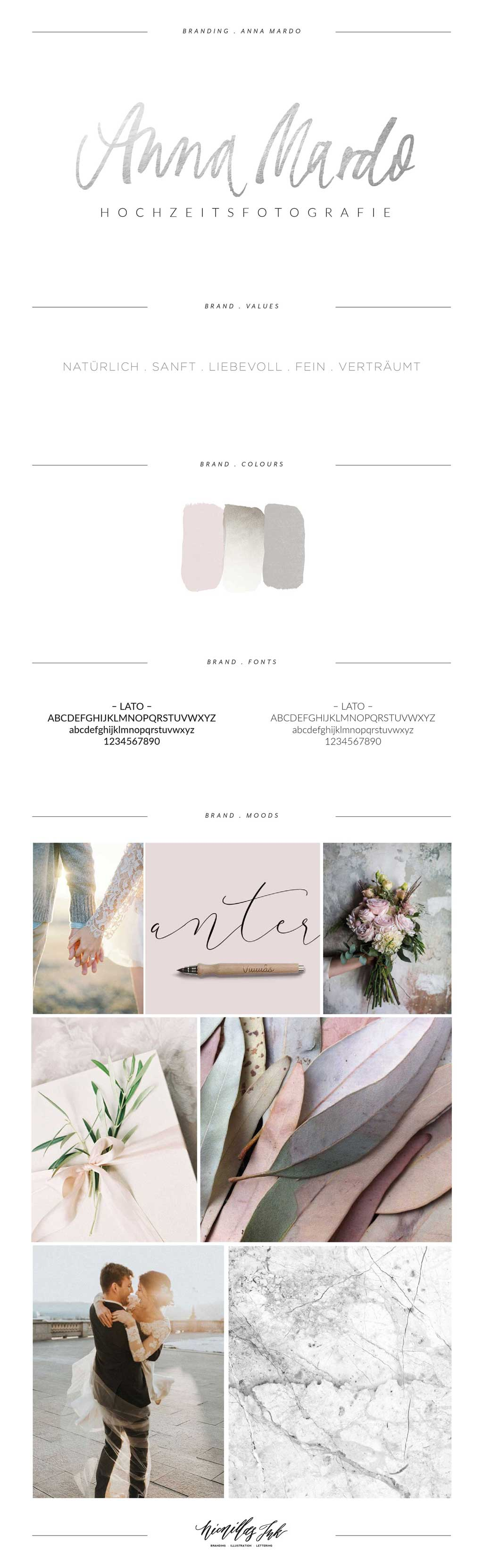 The final brand board for Anna Marodes new logo and branding